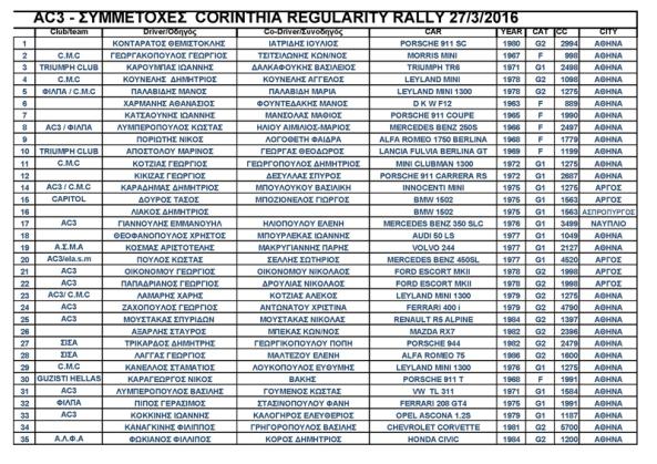 CORINTHIA REGULARITY RALLY 2016 SYMMETOXES