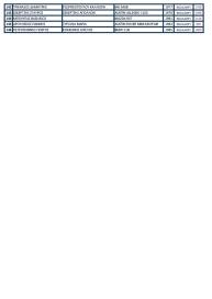 symmetoxes earino rally philpa 2016_Page_3
