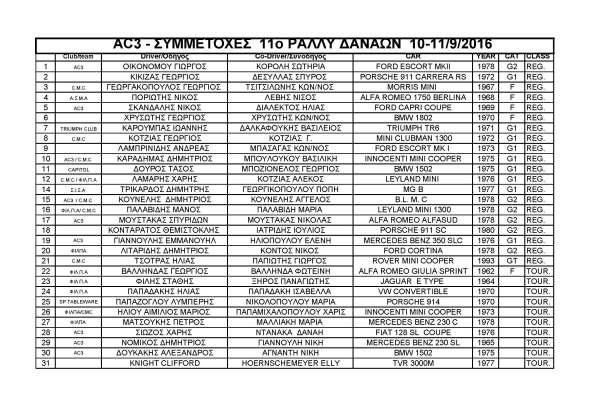 11-rally-danawn-simmetoxes