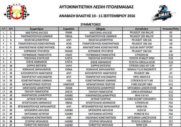 symmetoxes-anavasi-blastis-2016