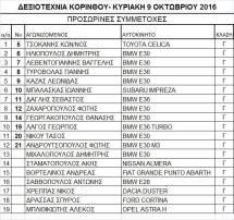 2016_dridex_korinthos9oct_provisionalentriesdex_classc