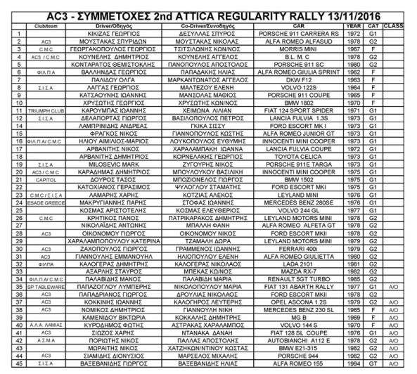 attica-regularity-rally-2016-symmetoxes
