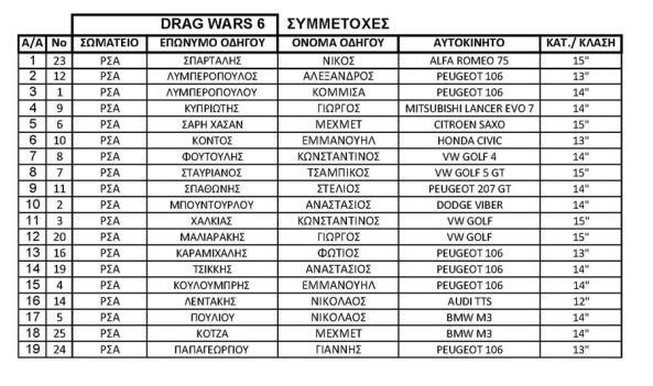 2017_drday_dragwars6_entries