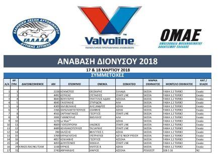2018_Anavasi_Dionysou_Entries (1)_Page_1